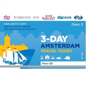 Amsterdam Travel Ticket 3 day